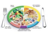 Гостиничный комплекс Раздолье - иконка «питание» в Тогучине